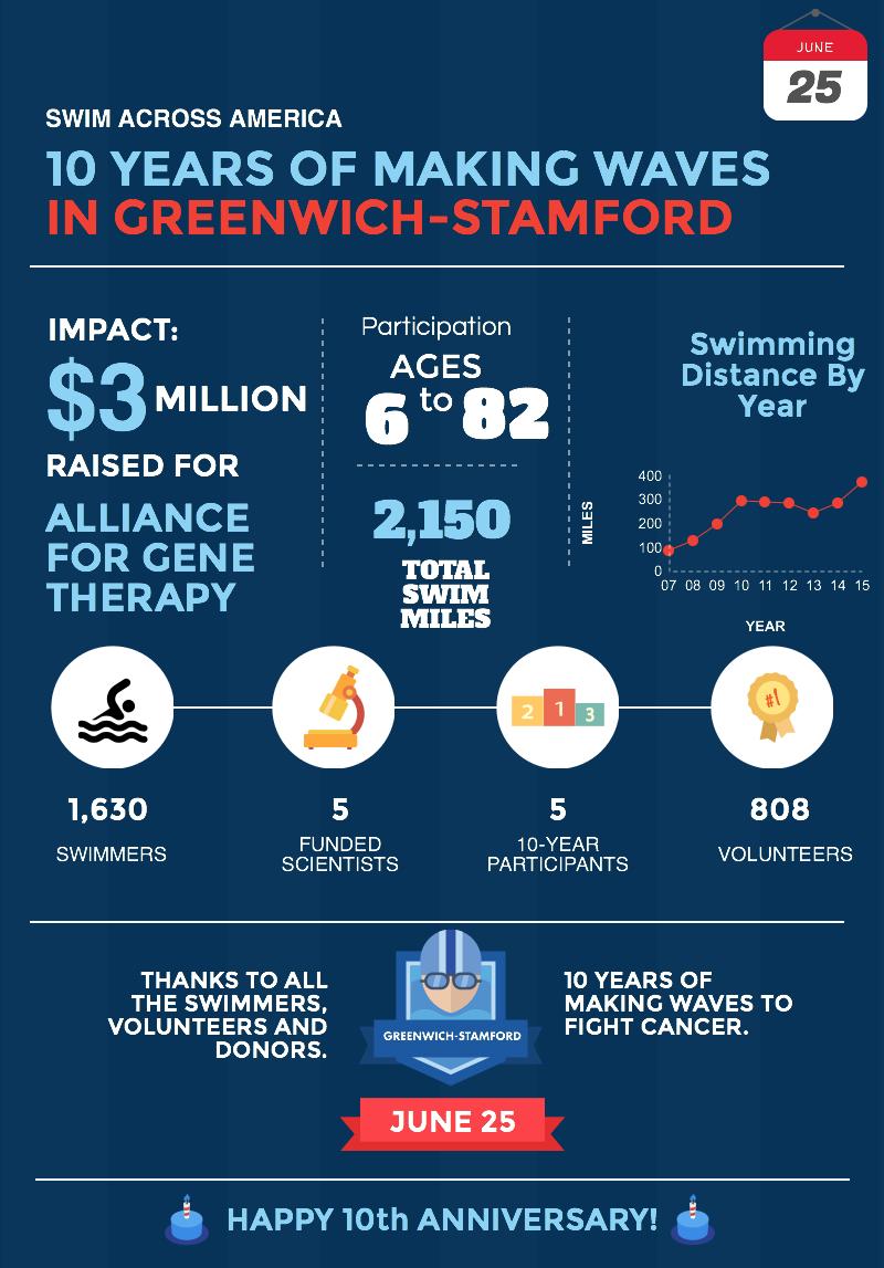 greenwich-stamford-4