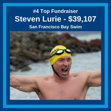 Steven Lurie Top Fundraiser 2018